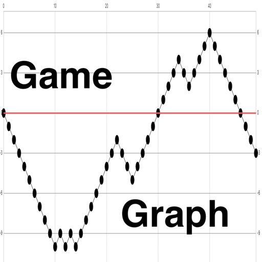 Social Graph Game